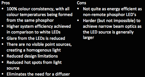 Remote Phosphor Pros Cons Lighting Design Nulty