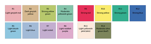 Colour Rendering Chart R1-R8 R9-R14 Test Sample Colours
